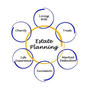 Estate Planning Provides Many Advantages